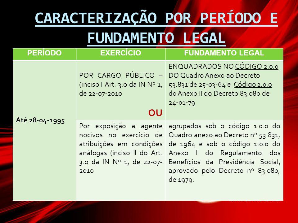 CARACTERIZAÇÃO POR PERÍODO E FUNDAMENTO LEGAL