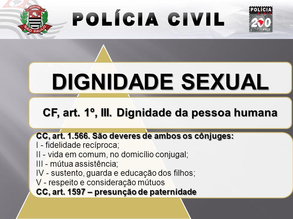 CF, art. 1º, III. Dignidade da pessoa humana