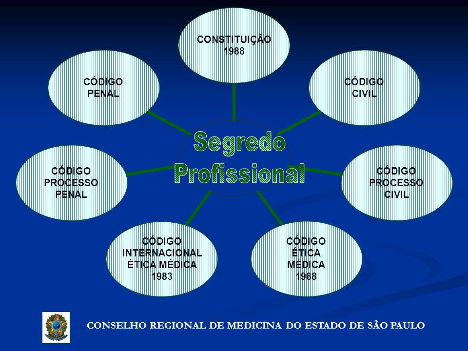 Segredo Profissional CONSELHO REGIONAL DE MEDICINA DO ESTADO DE SÃO PAULO