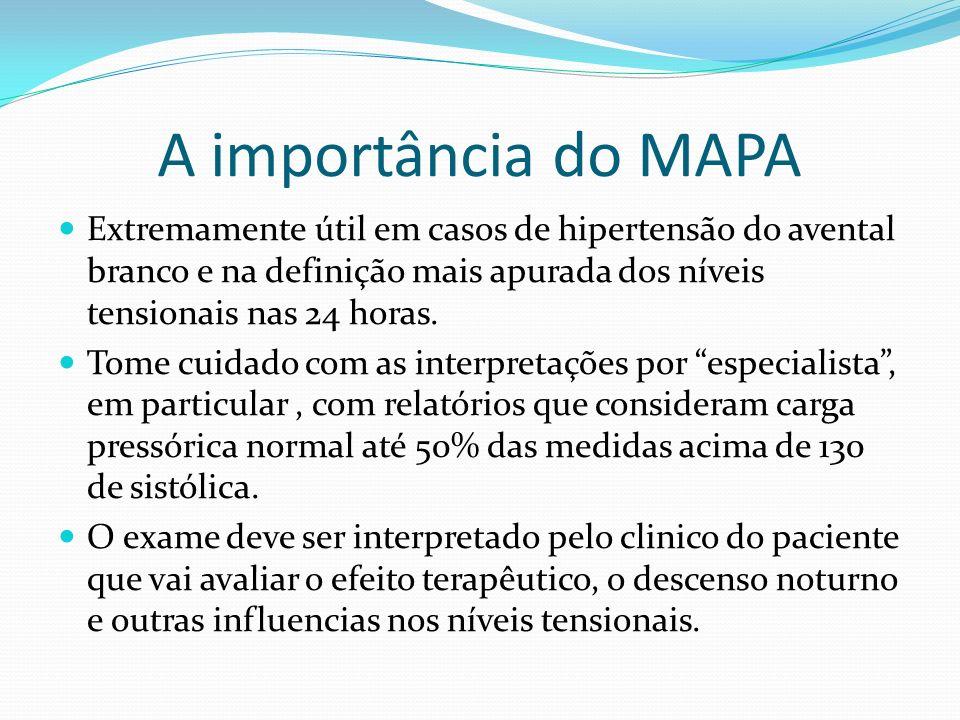 A importância do MAPA Extremamente útil em casos de hipertensão do avental branco e na definição mais apurada dos níveis tensionais nas 24 horas.