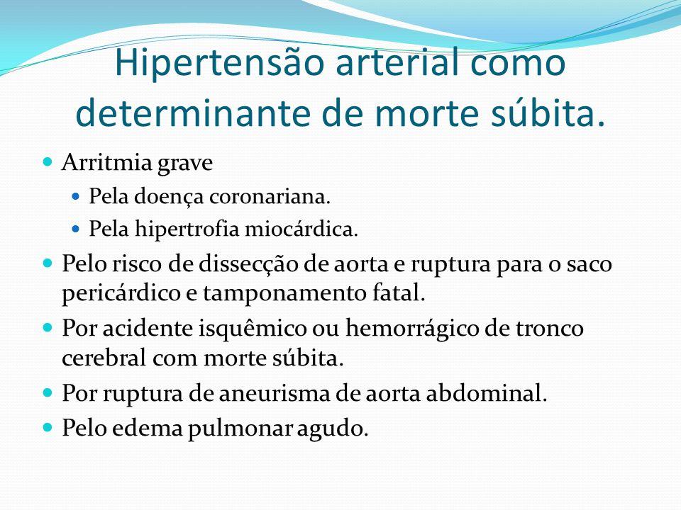 Hipertensão arterial como determinante de morte súbita.