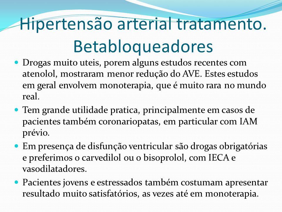 Hipertensão arterial tratamento. Betabloqueadores