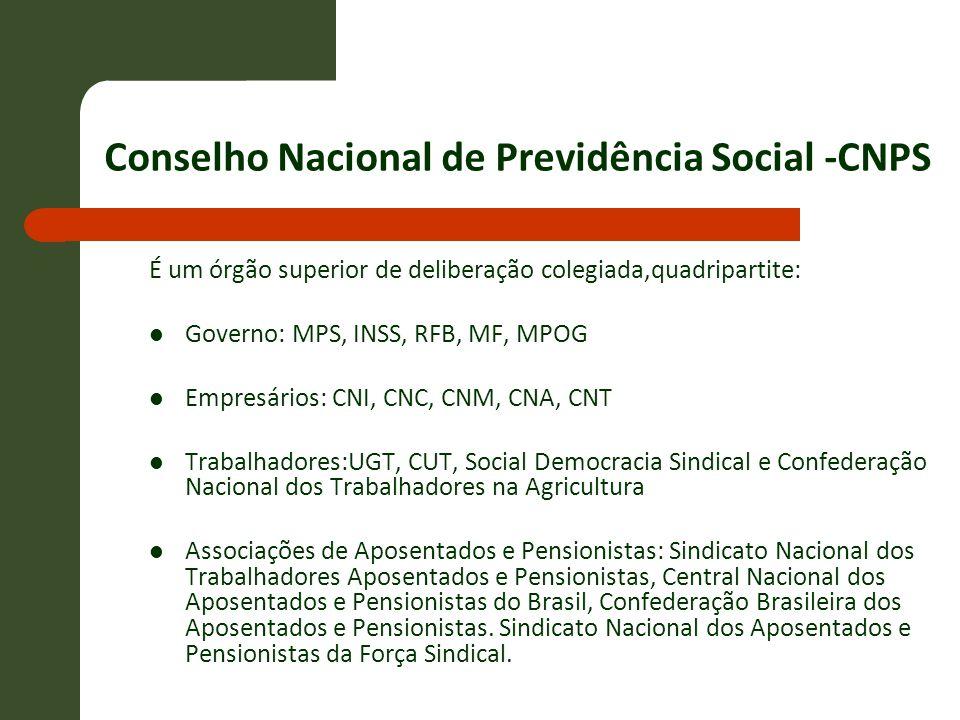 Conselho Nacional de Previdência Social -CNPS