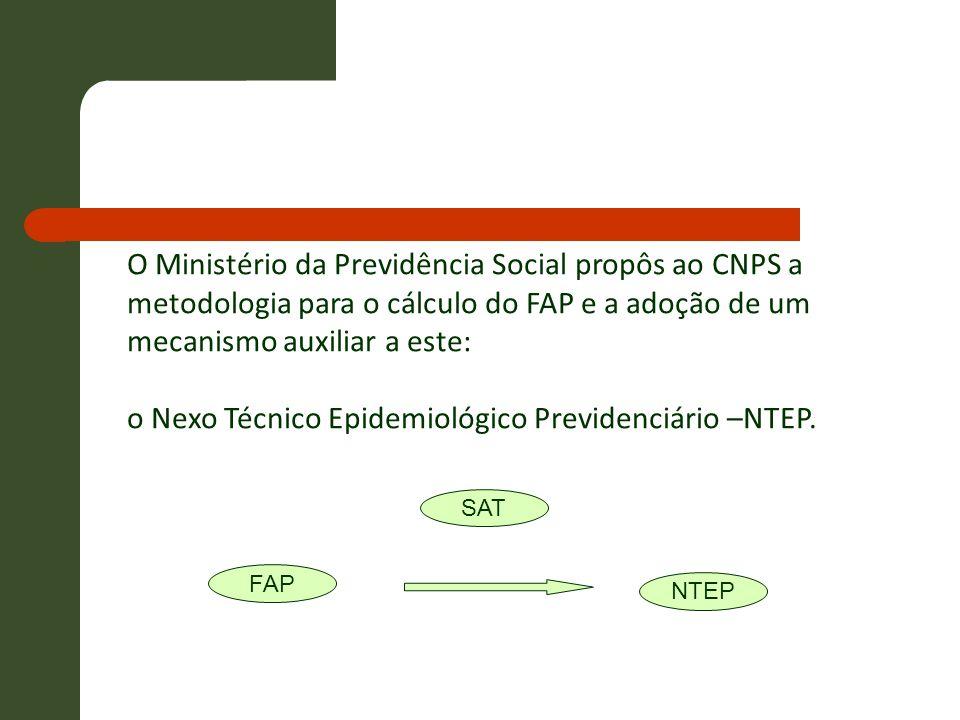 o Nexo Técnico Epidemiológico Previdenciário –NTEP.
