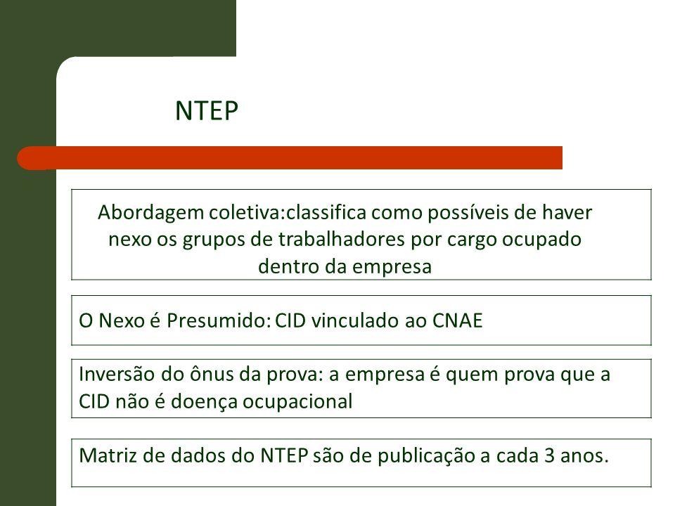 NTEPAbordagem coletiva:classifica como possíveis de haver nexo os grupos de trabalhadores por cargo ocupado dentro da empresa.