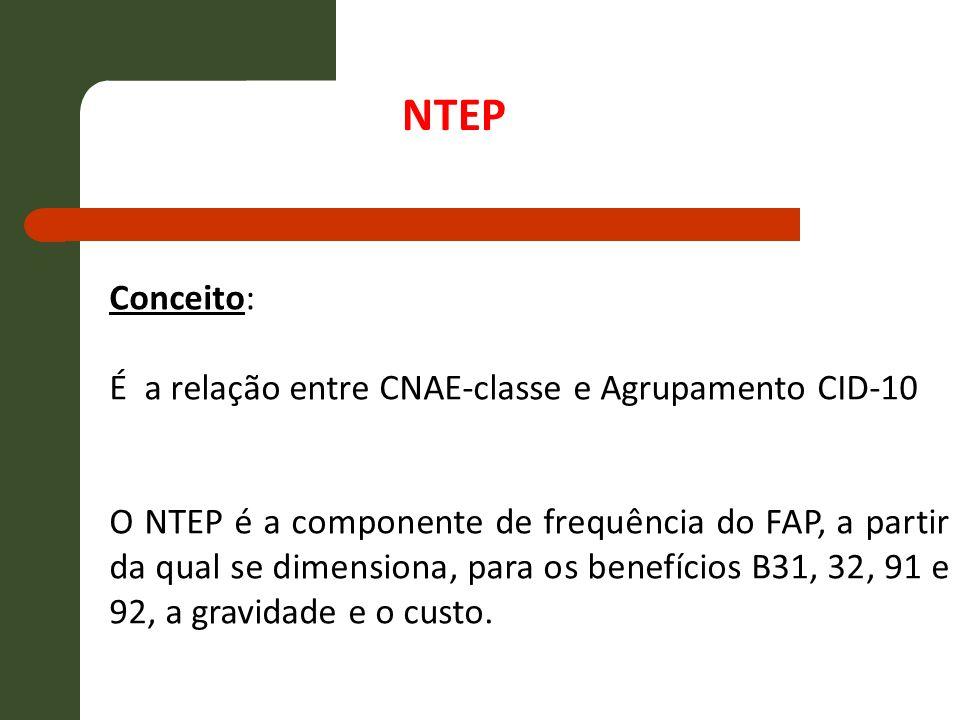 NTEP Conceito: É a relação entre CNAE-classe e Agrupamento CID-10