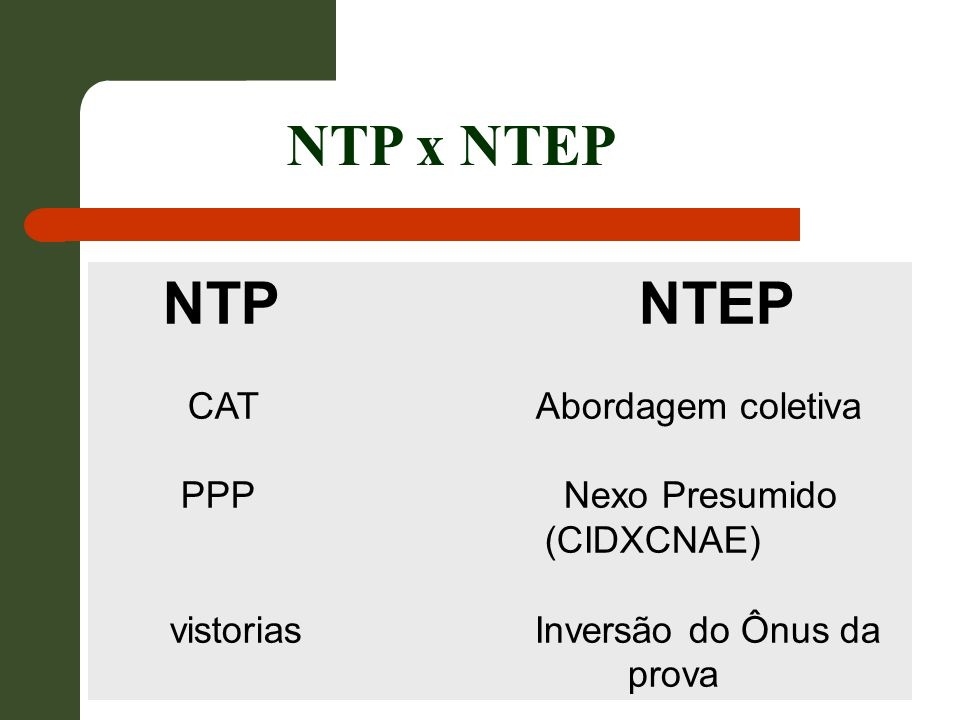 NTP x NTEP NTP NTEP PPP Nexo Presumido (CIDXCNAE)