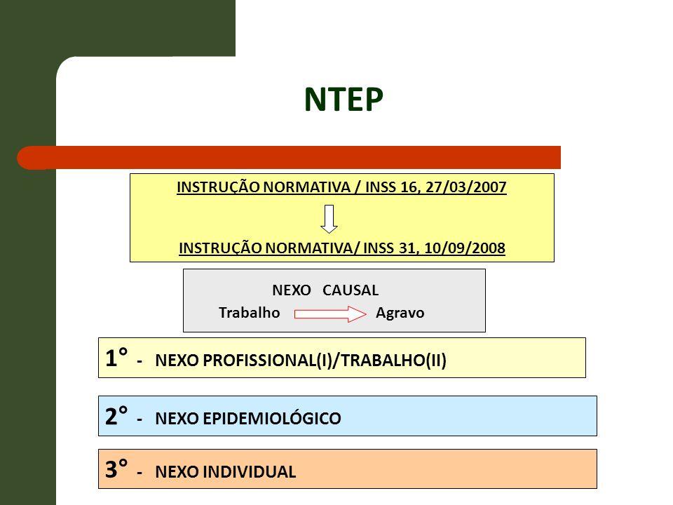 NTEP 1° - NEXO PROFISSIONAL(I)/TRABALHO(II) 2° - NEXO EPIDEMIOLÓGICO