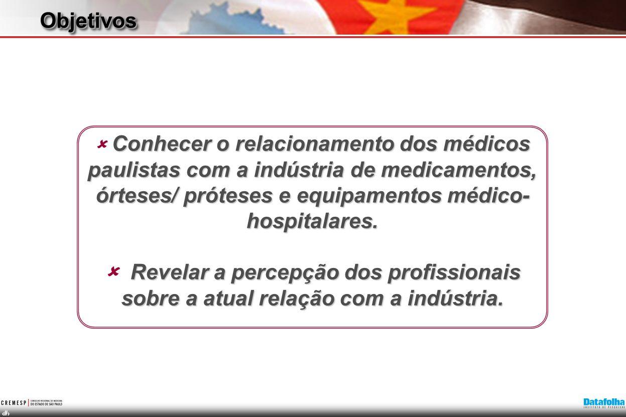 Objetivos  Conhecer o relacionamento dos médicos paulistas com a indústria de medicamentos, órteses/ próteses e equipamentos médico-hospitalares.
