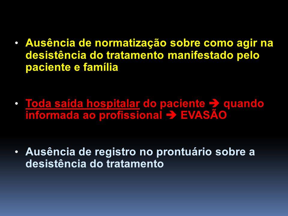 Ausência de normatização sobre como agir na desistência do tratamento manifestado pelo paciente e família