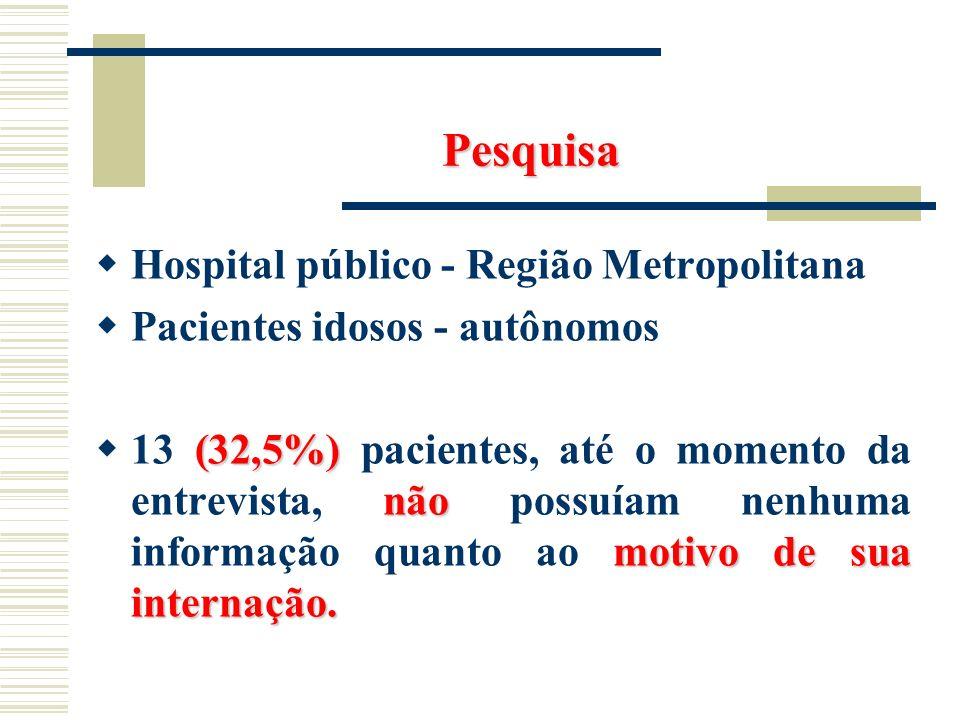 Pesquisa Hospital público - Região Metropolitana