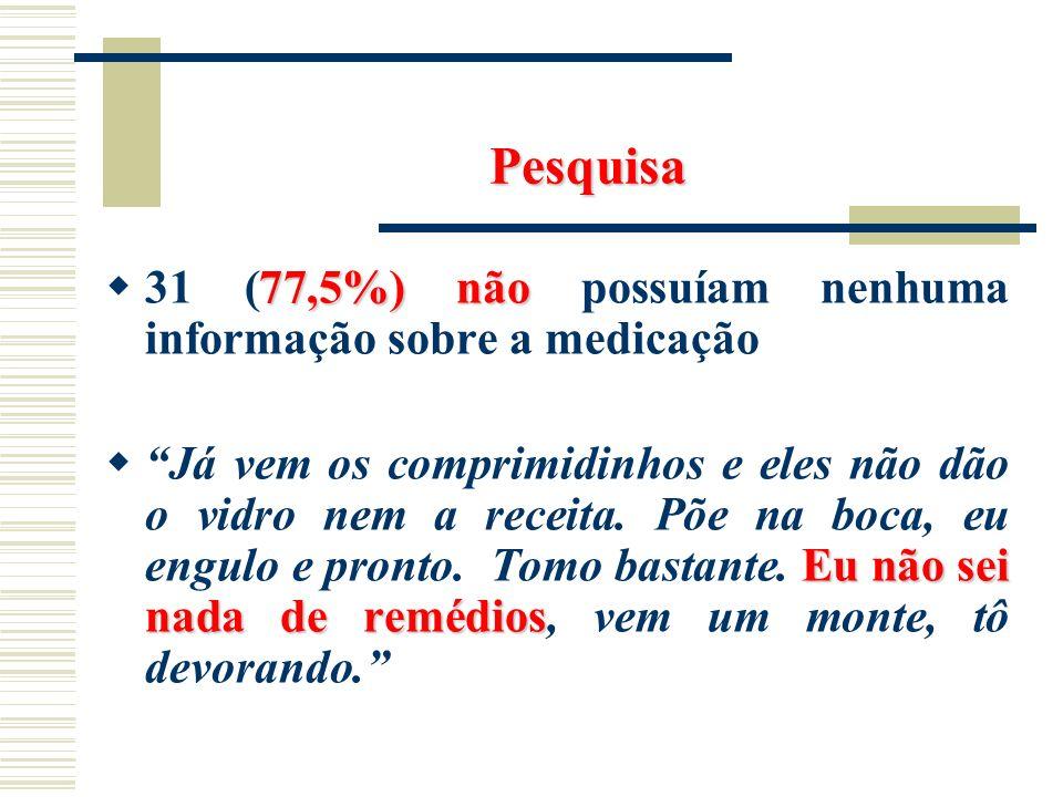 Pesquisa 31 (77,5%) não possuíam nenhuma informação sobre a medicação