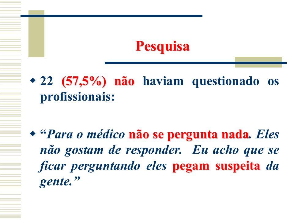 Pesquisa 22 (57,5%) não haviam questionado os profissionais:
