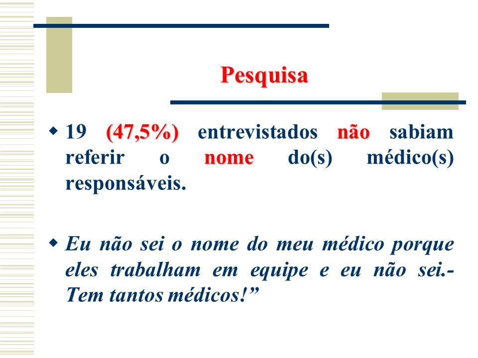 Pesquisa 19 (47,5%) entrevistados não sabiam referir o nome do(s) médico(s) responsáveis.
