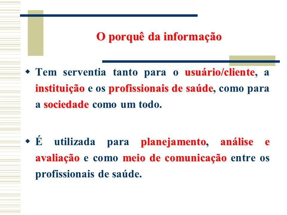 O porquê da informação Tem serventia tanto para o usuário/cliente, a instituição e os profissionais de saúde, como para a sociedade como um todo.