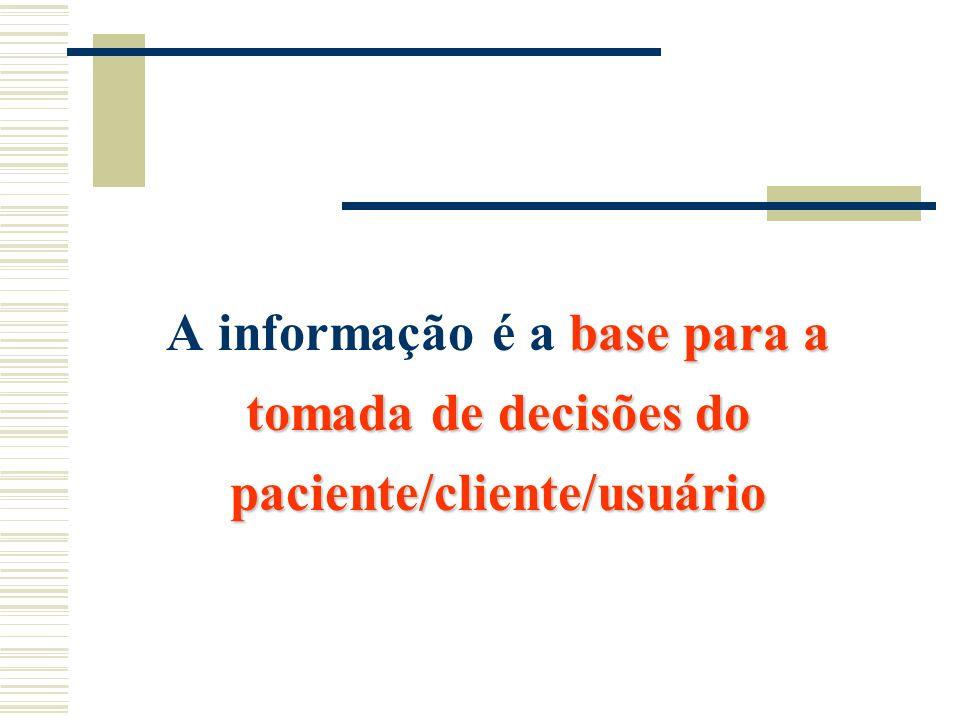 A informação é a base para a tomada de decisões do paciente/cliente/usuário