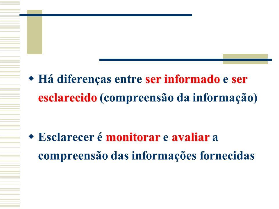 Há diferenças entre ser informado e ser esclarecido (compreensão da informação)