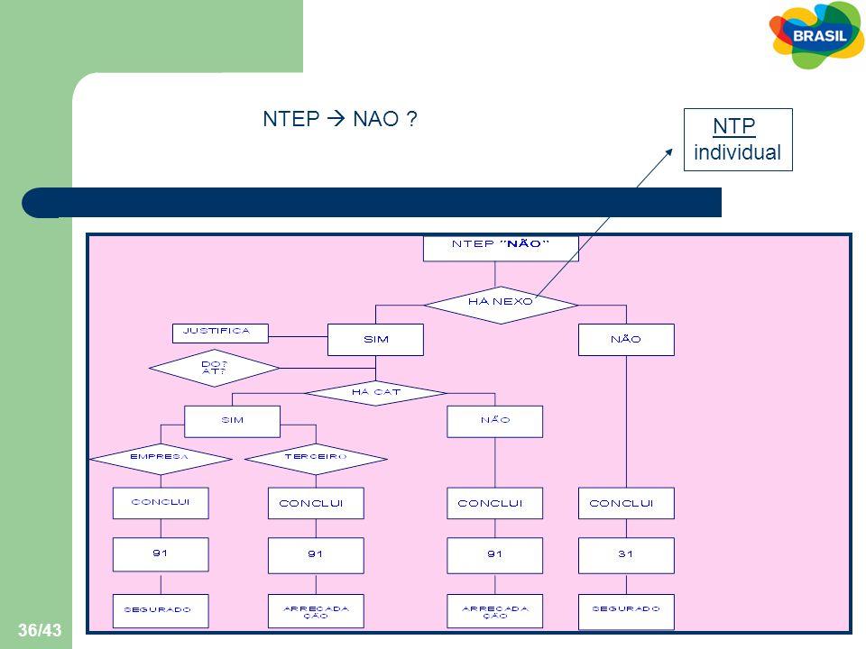 NTEP  NAO NTP individual