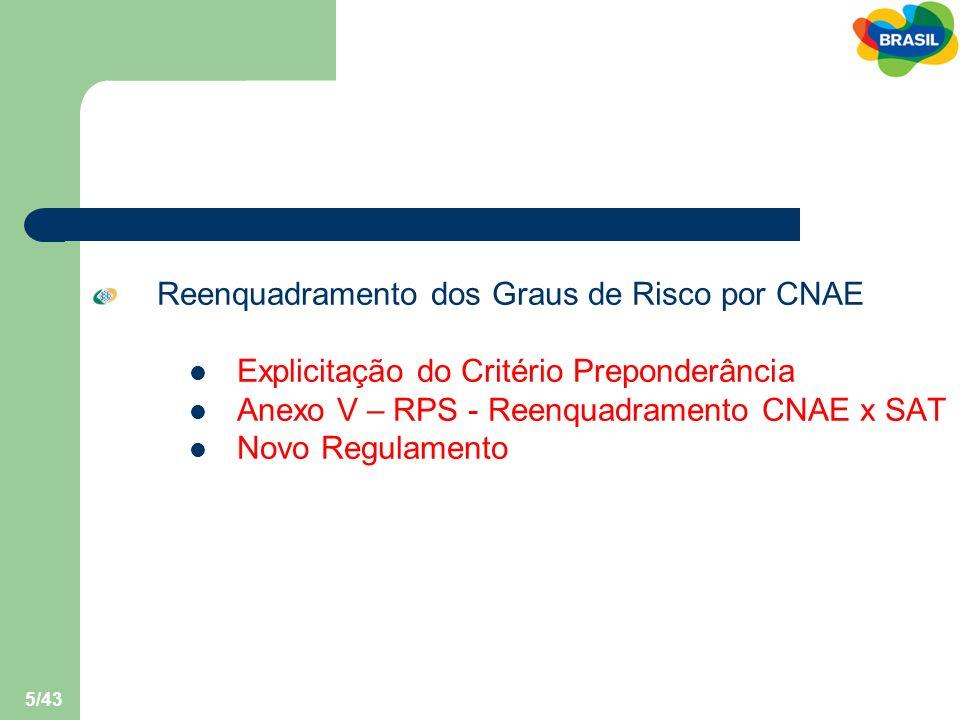 Reenquadramento dos Graus de Risco por CNAE