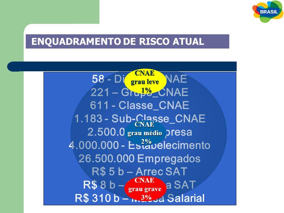 58 - Divisao_CNAE 221 – Grupo_CNAE 611 - Classe_CNAE