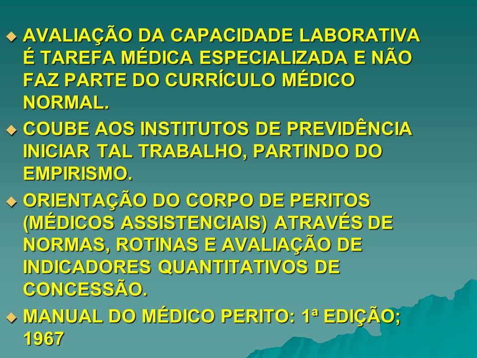 AVALIAÇÃO DA CAPACIDADE LABORATIVA É TAREFA MÉDICA ESPECIALIZADA E NÃO FAZ PARTE DO CURRÍCULO MÉDICO NORMAL.