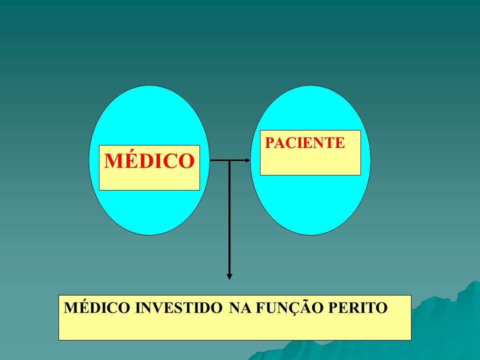 MÉDICO PACIENTE MÉDICO INVESTIDO NA FUNÇÃO PERITO