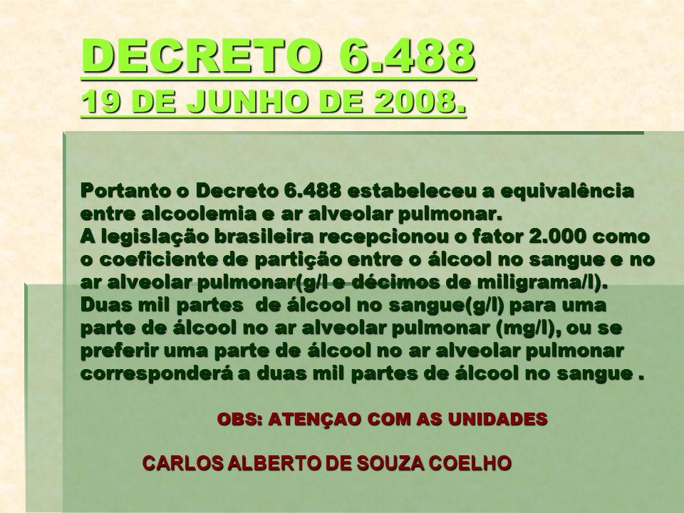 CARLOS ALBERTO DE SOUZA COELHO