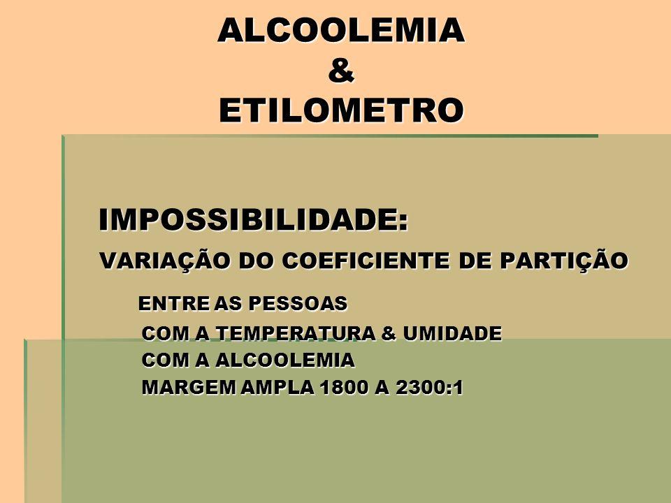 ALCOOLEMIA & ETILOMETRO