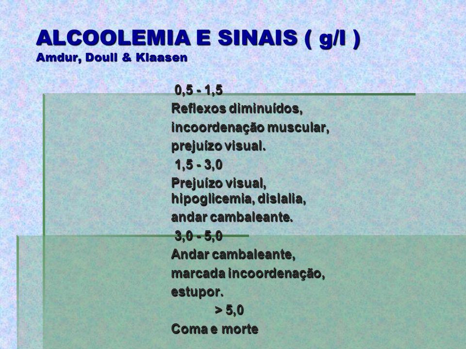 ALCOOLEMIA E SINAIS ( g/l ) Amdur, Doull & Klaasen