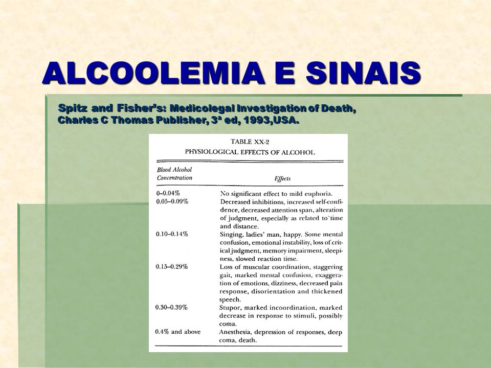 ALCOOLEMIA E SINAIS Spitz and Fisher's: Medicolegal Investigation of Death, Charles C Thomas Publisher, 3ª ed, 1993,USA.