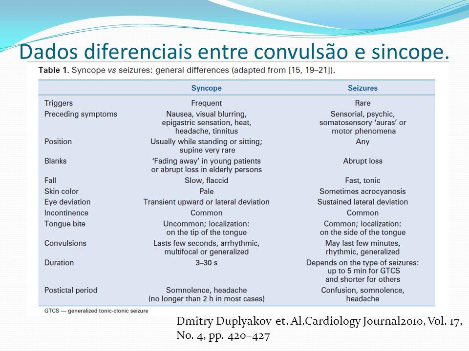 Dados diferenciais entre convulsão e sincope.