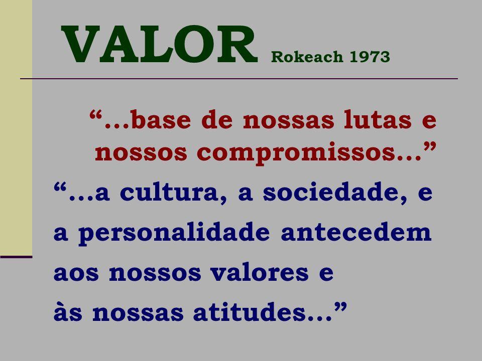 VALOR Rokeach 1973 ...base de nossas lutas e nossos compromissos...