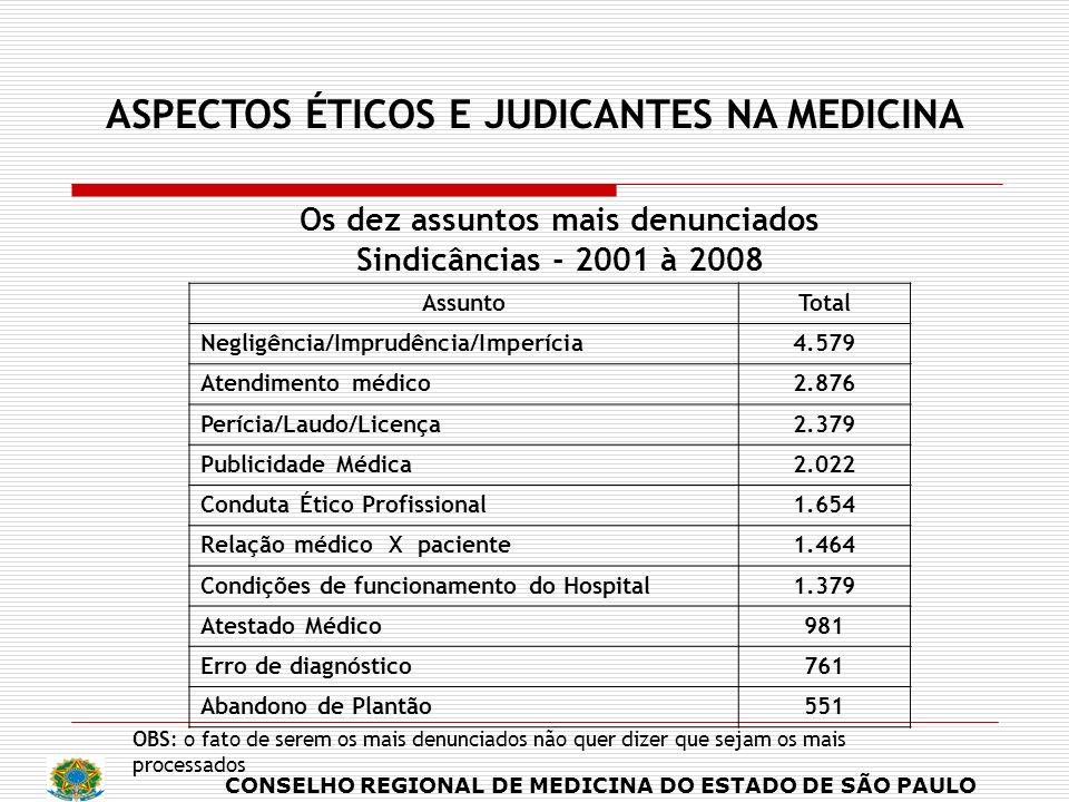 ASPECTOS ÉTICOS E JUDICANTES NA MEDICINA