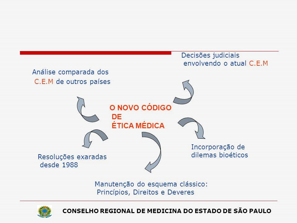 O NOVO CÓDIGO DE ÉTICA MÉDICA Decisões judiciais