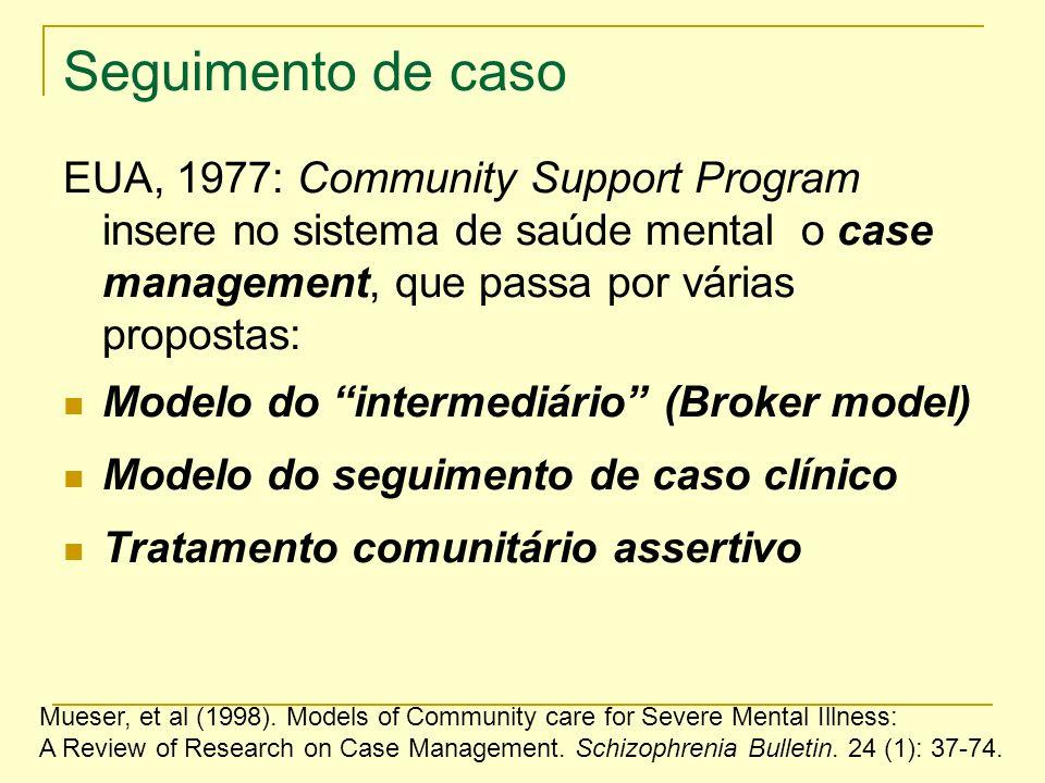 Seguimento de caso EUA, 1977: Community Support Program insere no sistema de saúde mental o case management, que passa por várias propostas: