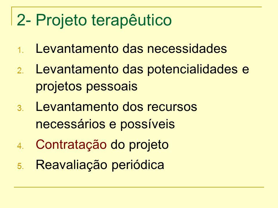 2- Projeto terapêutico Levantamento das necessidades