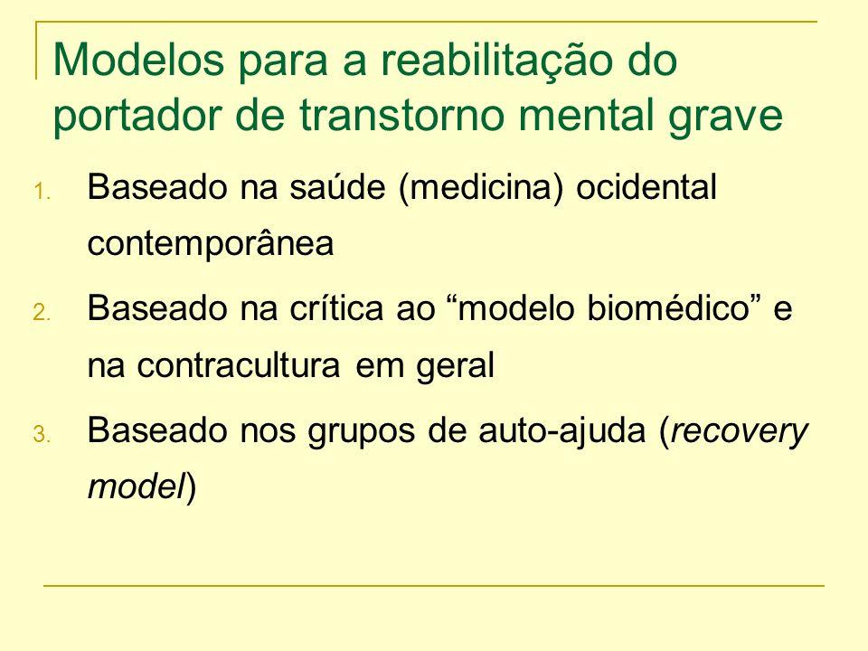 Modelos para a reabilitação do portador de transtorno mental grave
