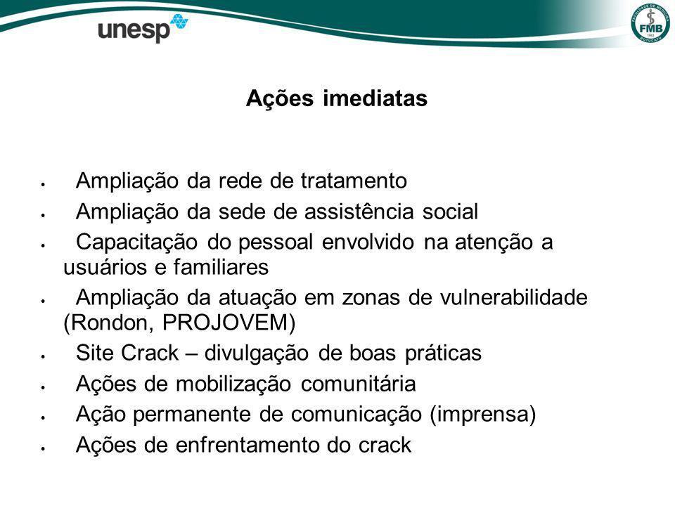 Ações imediatas Ampliação da rede de tratamento
