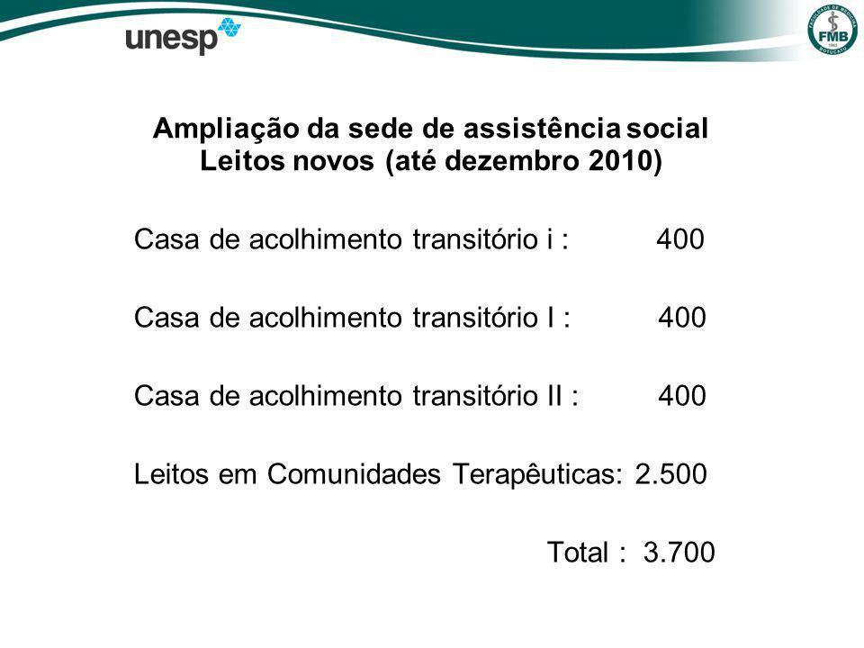 Ampliação da sede de assistência social Leitos novos (até dezembro 2010)