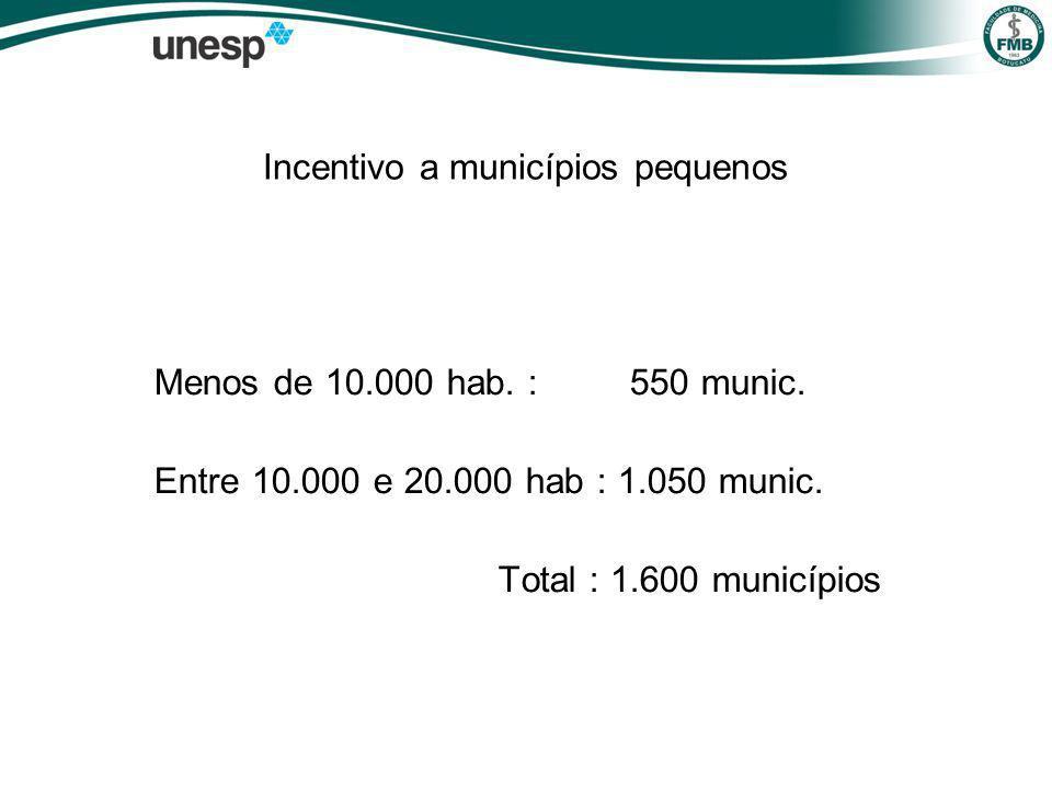 Incentivo a municípios pequenos