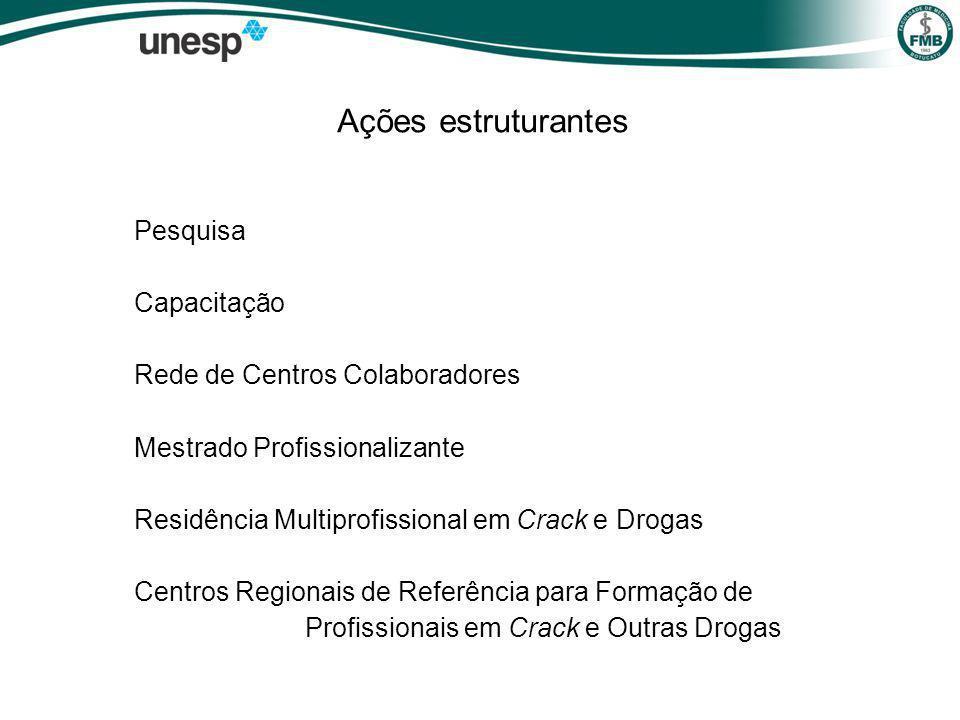Ações estruturantes Pesquisa Capacitação Rede de Centros Colaboradores