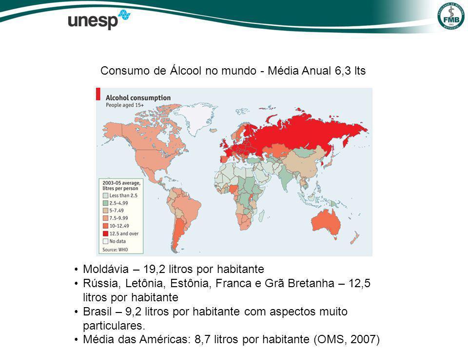 Consumo de Álcool no mundo - Média Anual 6,3 lts