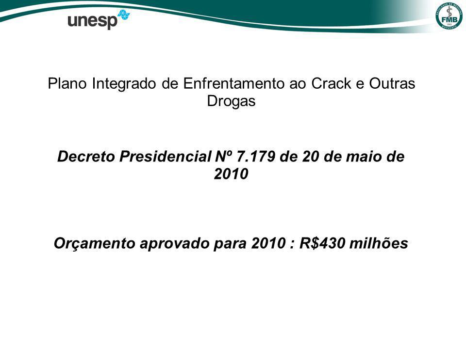 Decreto Presidencial Nº 7.179 de 20 de maio de 2010