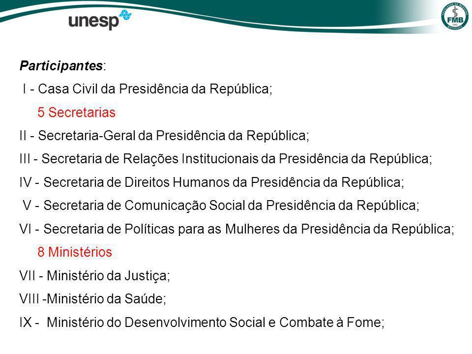 Participantes: I - Casa Civil da Presidência da República; 5 Secretarias. II - Secretaria-Geral da Presidência da República;