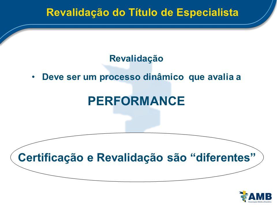 PERFORMANCE Certificação e Revalidação são diferentes