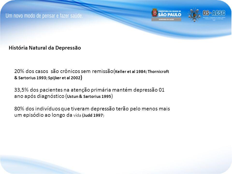 História Natural da Depressão