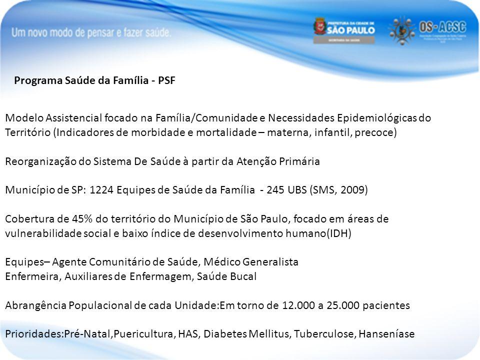 Programa Saúde da Família - PSF