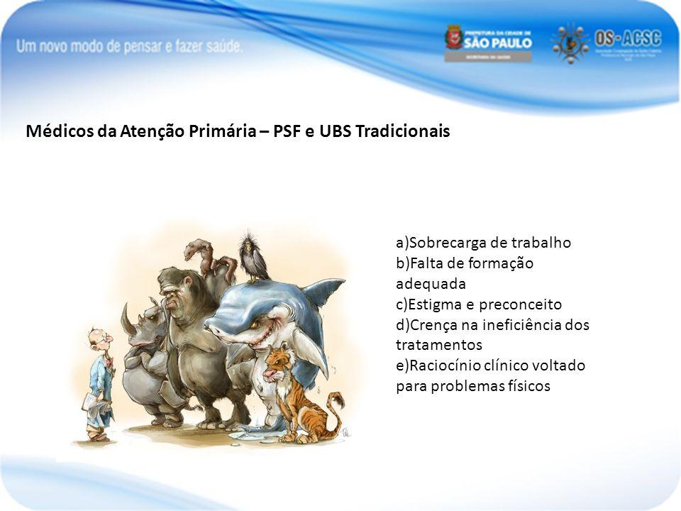 Médicos da Atenção Primária – PSF e UBS Tradicionais