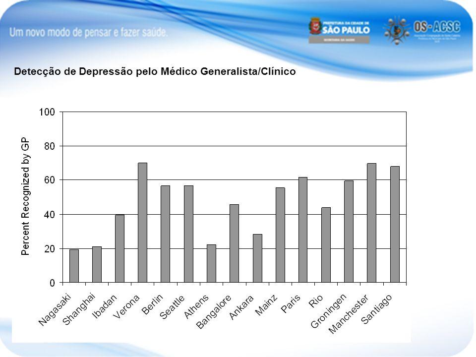 Detecção de Depressão pelo Médico Generalista/Clínico