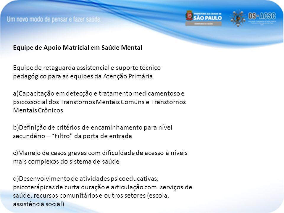 Equipe de Apoio Matricial em Saúde Mental
